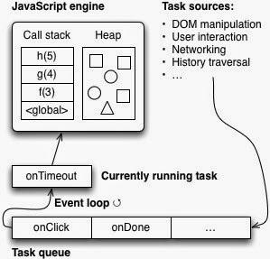 event_loop.jpg