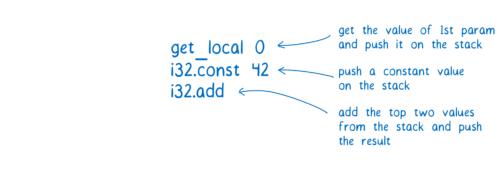04-07-hex_binary_asm02-500x175.png
