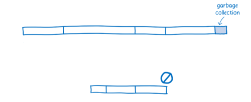 05-08-diagram_compare06-500x204.png